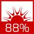 Sprawność 88,9%