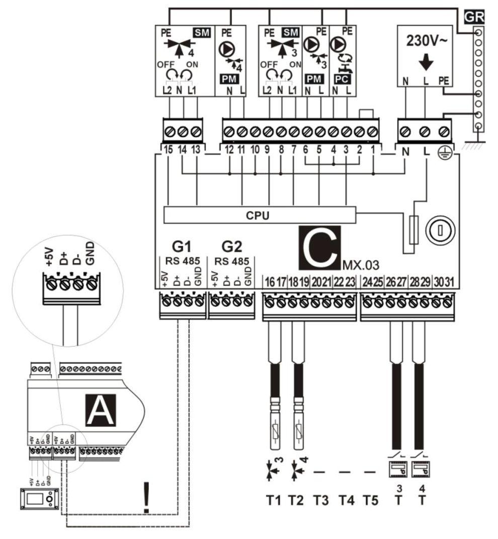 Plum modul C ecoMAX P P1 P2