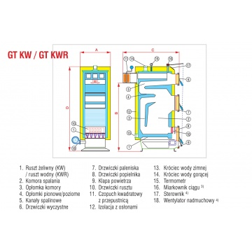 Boiler for solid fuels GALMET GT - KWR - 27kW with water grate