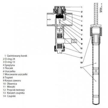 One-way thermal release valve BVTS (capillary: 1,3 meter)