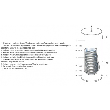 Stainless steel hot water tank Termica WW 800 L with 1 coil (3,0 m2)