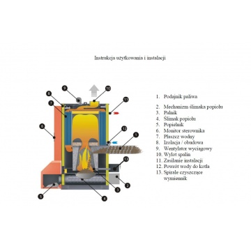Boiler for pellets and wood chips EG-Multifuel 60 kW