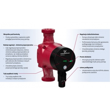 Central heating pump GRUNDFOS ALPHA2 L 25-60 180