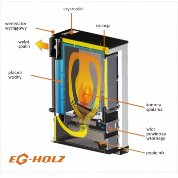 Wood gasifying boiler EG-HOLZ 50 kW with ventilator