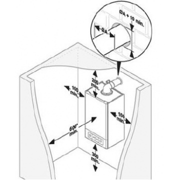 Euroterm nitromiX P24 Gas-Brennwertkessel für Heizung und Warmwasser ...