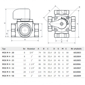 Four-way mixing valve Womix Mix M 4 x 1 (thread: interior)