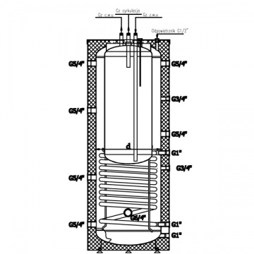 Combined insulated Heat Accumulation Tank GALMET 500/160 (vessel within vessel, with 1 coil)